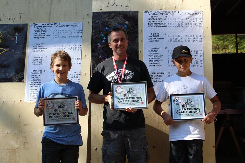 Junior Class Champ Jan Luedecke